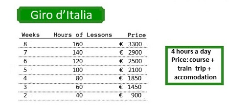 Study Italian travelling around Italy - prices